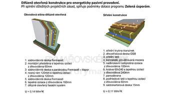Konstrukce - technologie