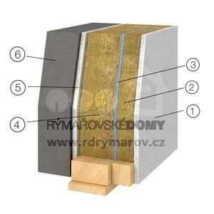 Schéma obvodové stěny s izolační předstěnou